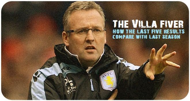 Aston Villa results comparison