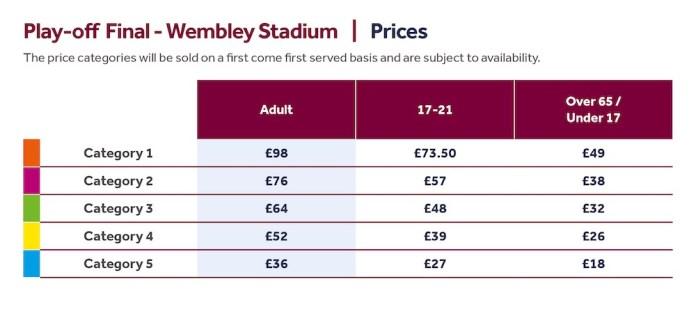 Aston Villa Wembley ticket prices