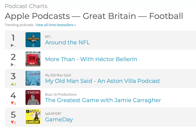 Apple Football Podcast Chart