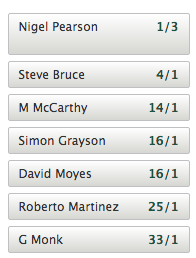 latest villa manager odds