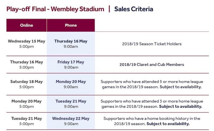 Aston Villa Wembley ticket schedule