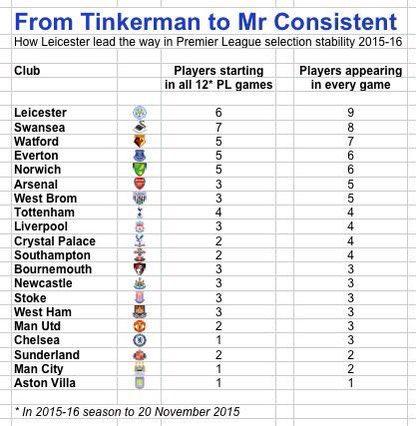 tinkerman