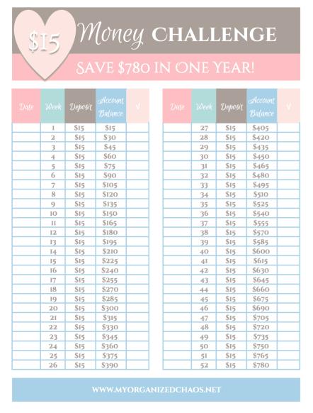 $15 money challenge easy savings