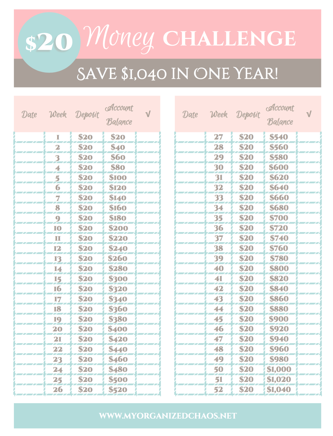 2 Easy Money Savings Challenges
