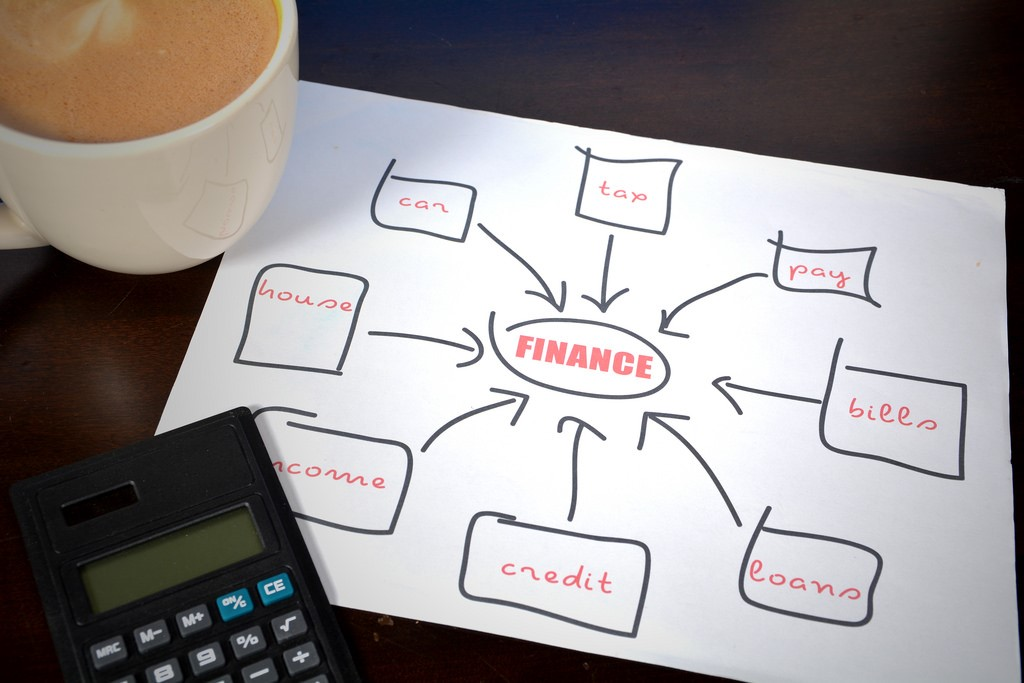 Simple Personal Finance Rules Of Thumb My Own Advisor