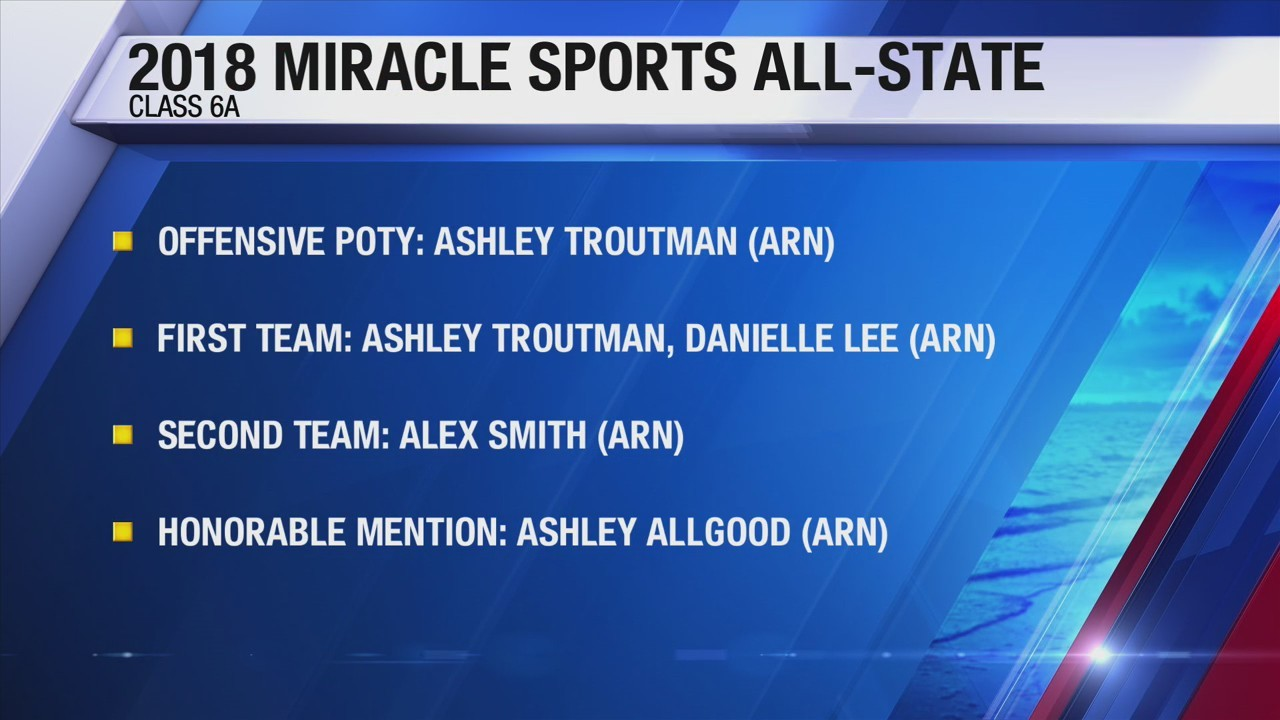 2018 Miracle Sports All-State Teams Released