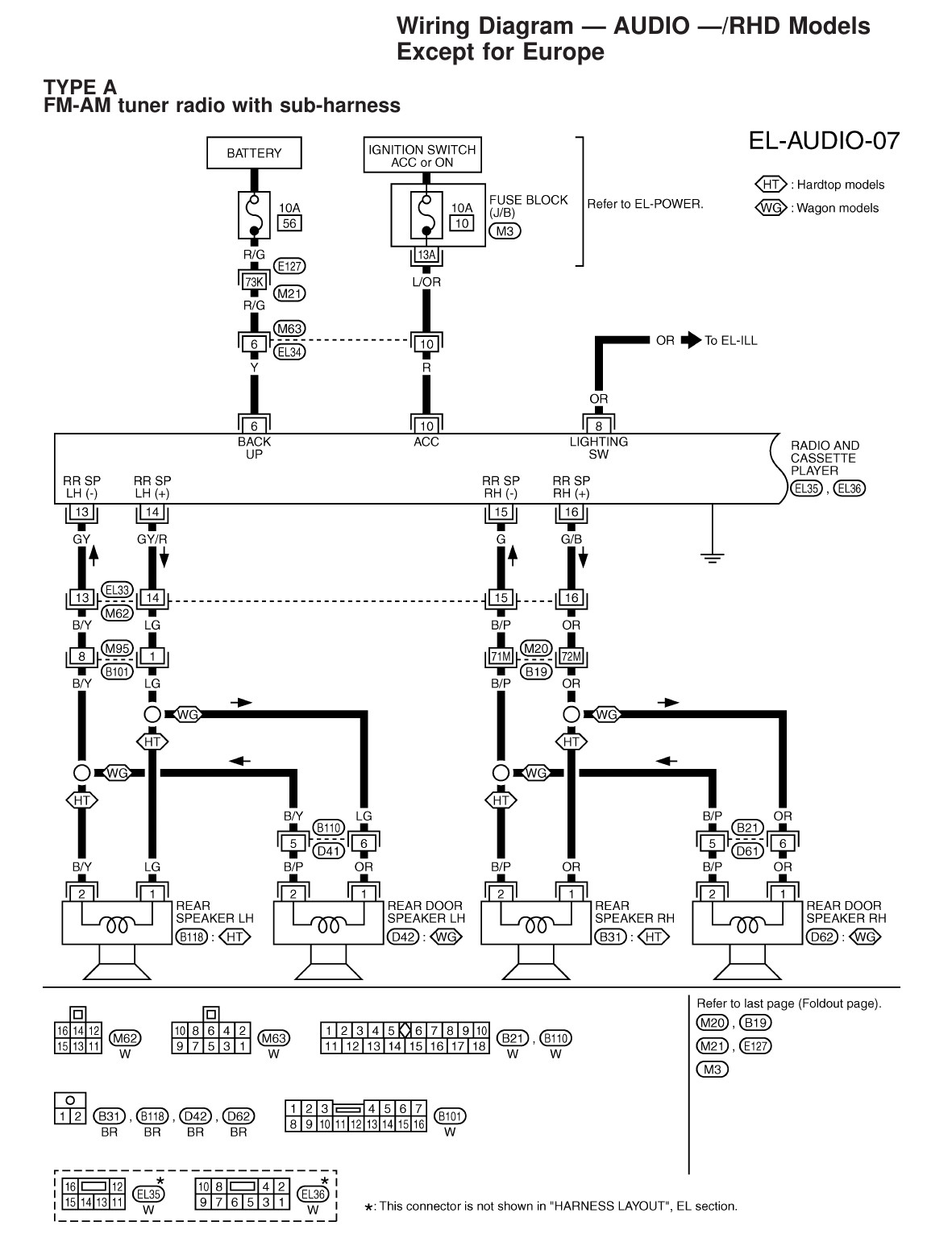Nissan Patrol Y60 Wiring Diagram Download: Scintillating Nissan Patrol  Wiring Diagram Contemporary - Best ,