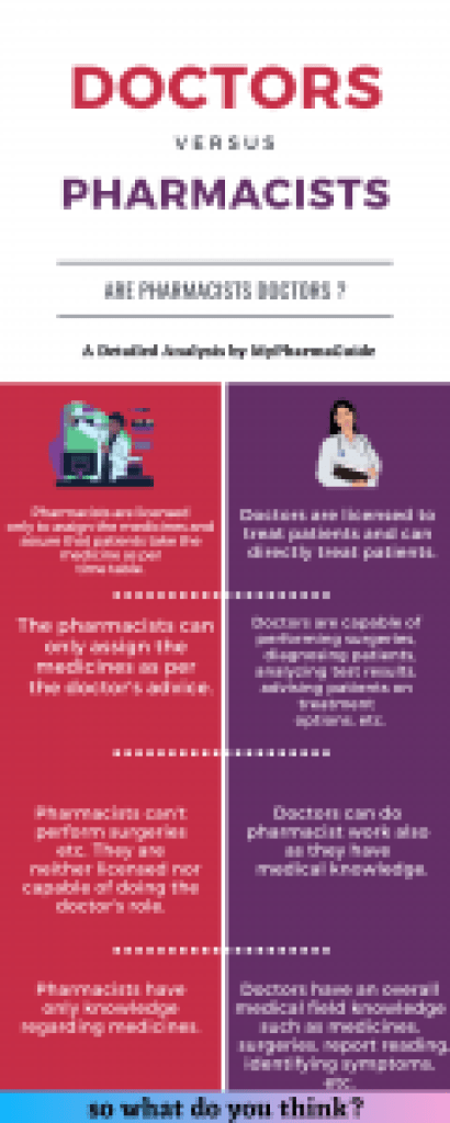 Responsibilities of pharmacist and a Doctor