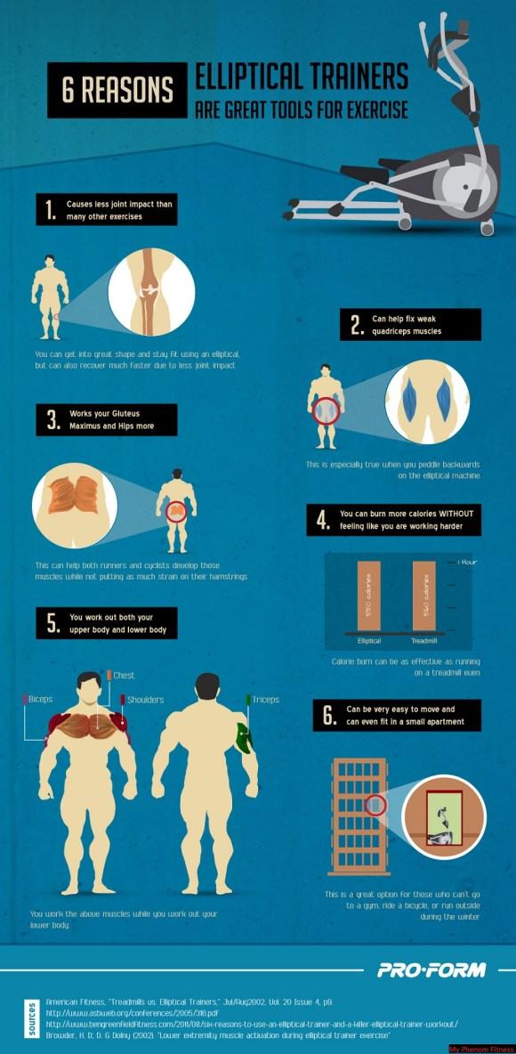benefits of cardio exercise and ellipticals