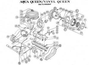 Aqua Queen, Vinyl Queen Chasis Motor, Parts Diagrams