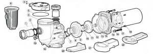 Hayward 3200 Series Pump Parts Diagrams, Full Rated