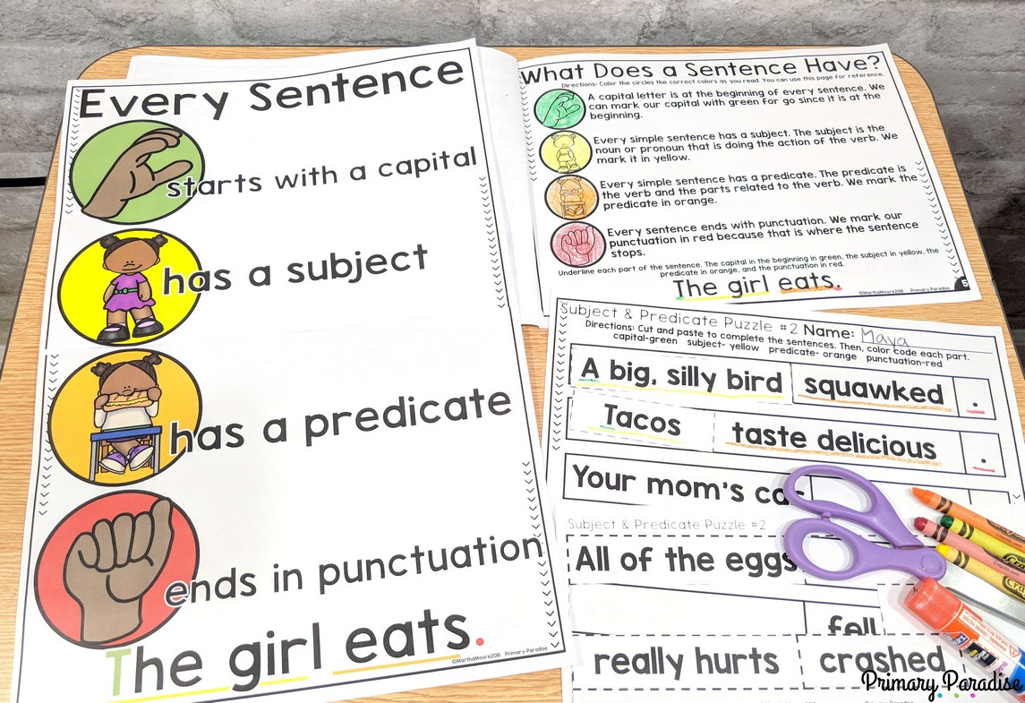 Subject And Predicate Definition