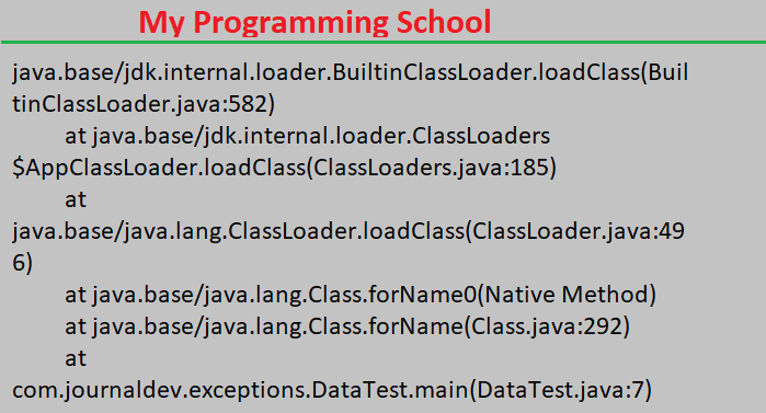 ClssNotFoundException in java
