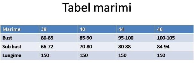 tabel-marimi