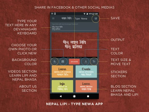https://i2.wp.com/www.myrepublica.com/uploads/media/learn-newari.jpg?w=525
