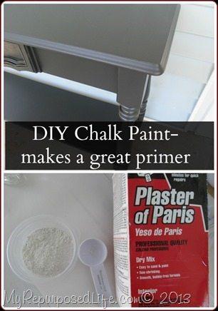 DIY Chalk Paint primer recipe