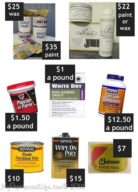 handout for paint class