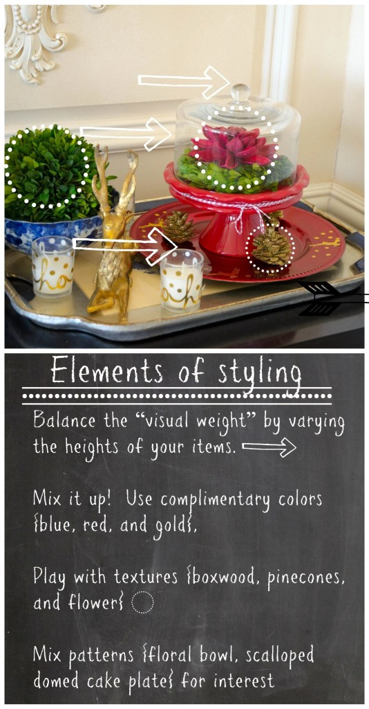 Elements of styling