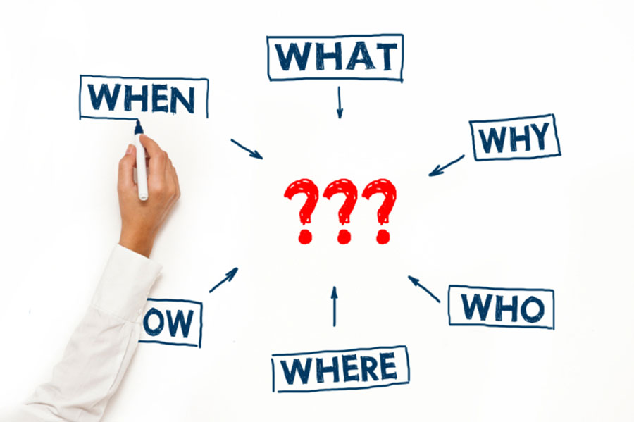 Pictogram of Who, What, Where, When, Why