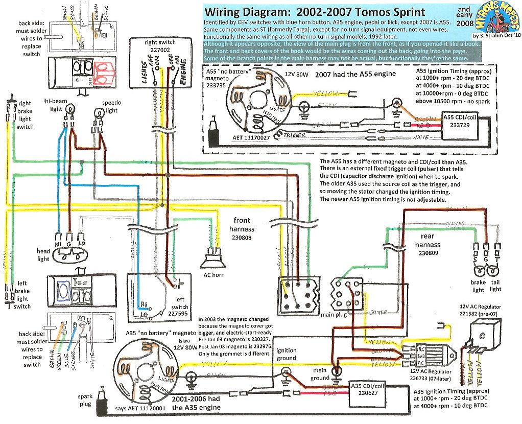 Remarkable Z8 Wiring Diagram Wiring Diagram Database Wiring 101 Relewellnesstrialsorg