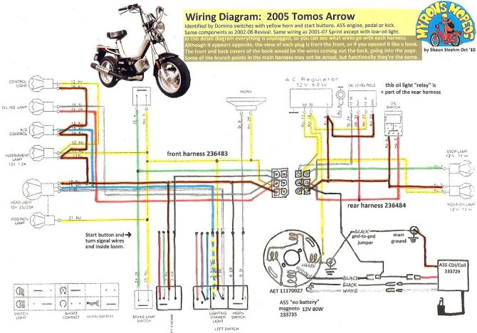 kinetic moped wiring diagram 2004 1968 chevelle wiring