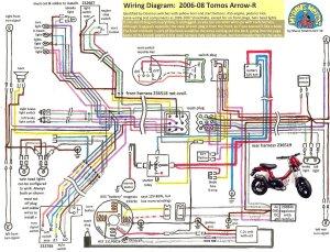 Kiic Moped Wiring Diagram | Wiring Library