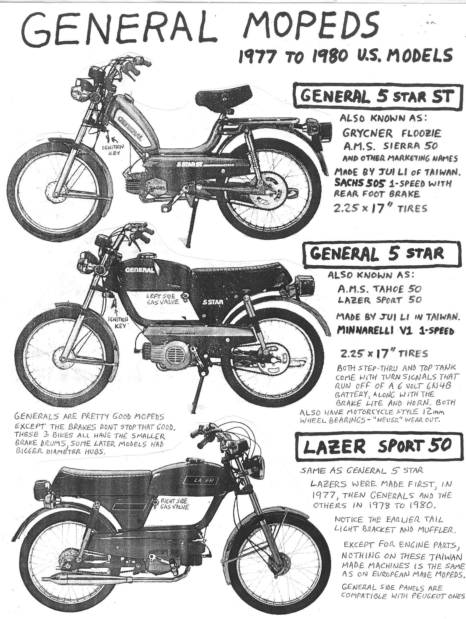 General Parts Myrons Mopeds