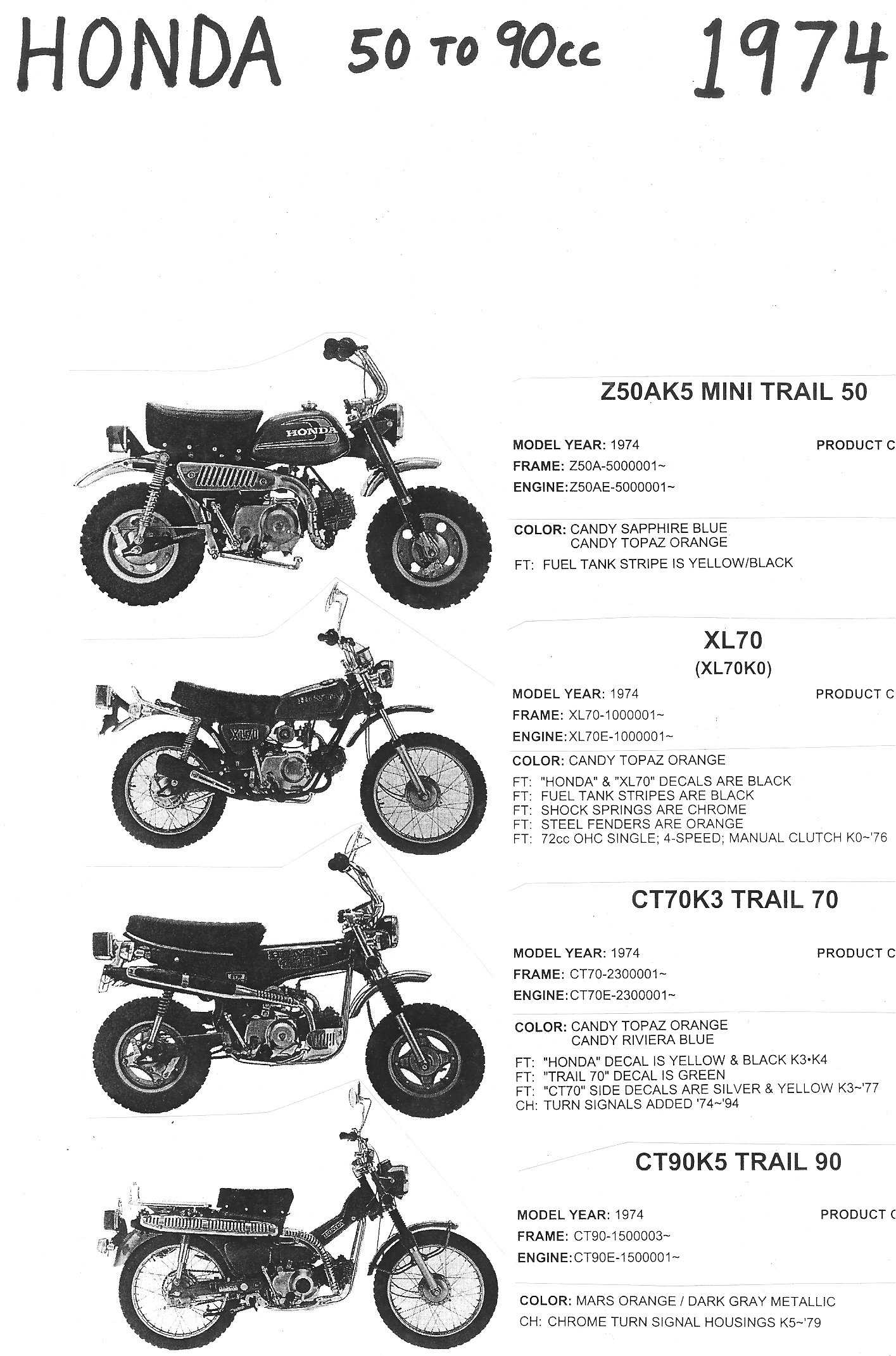 Moped Schematics