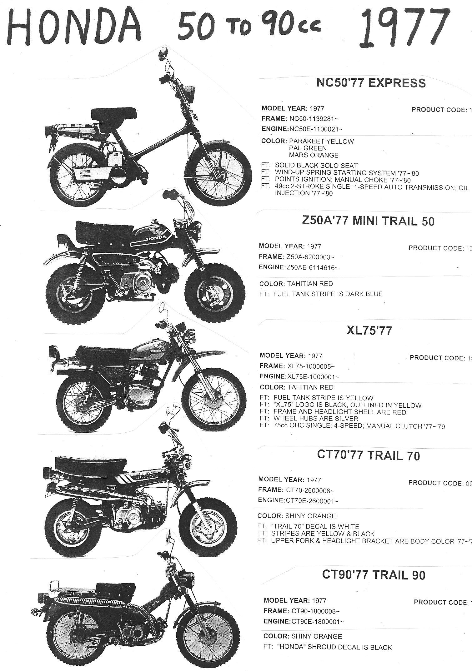 Honda Myrons Mopeds