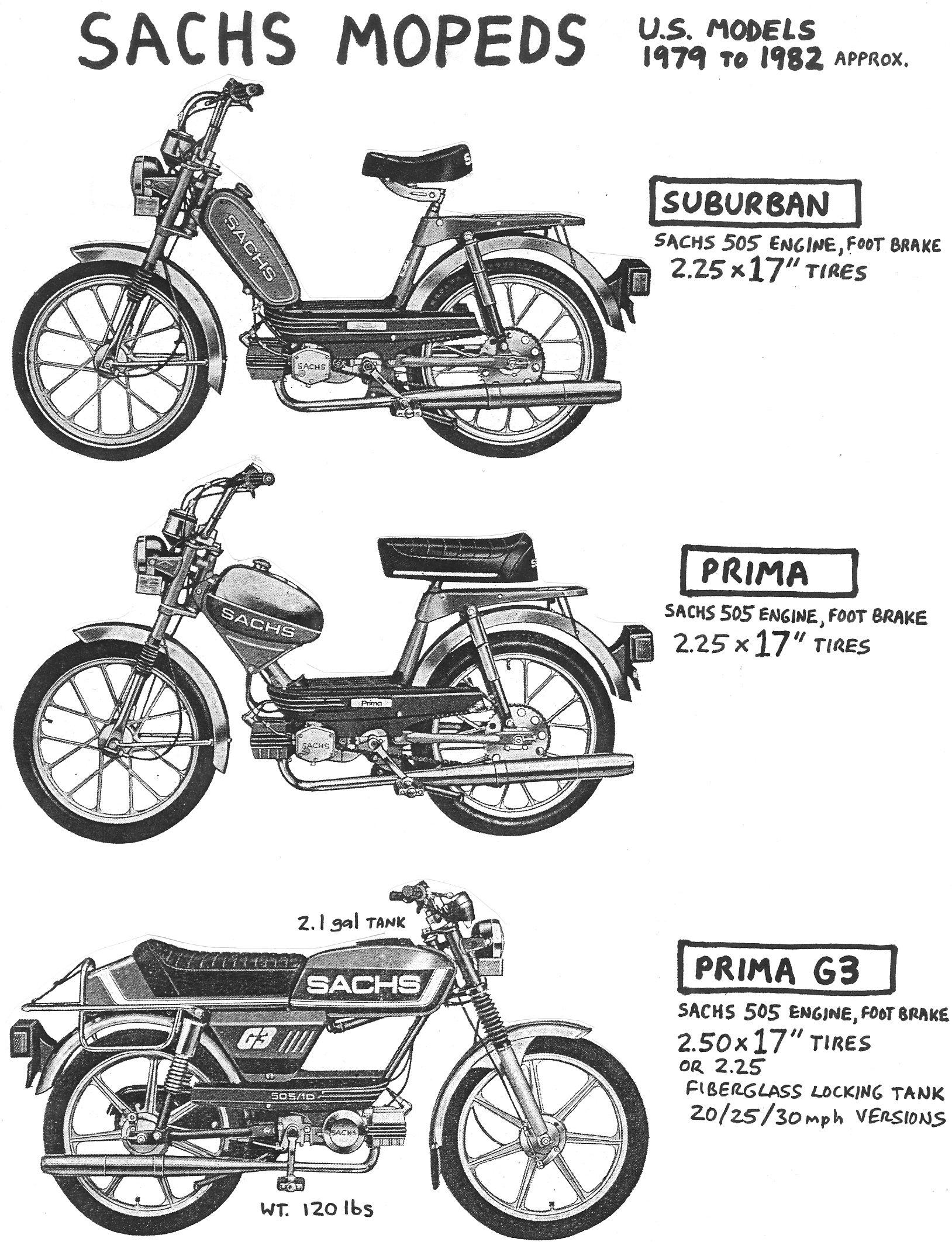 Sachs Fichtel Sachs Moped T