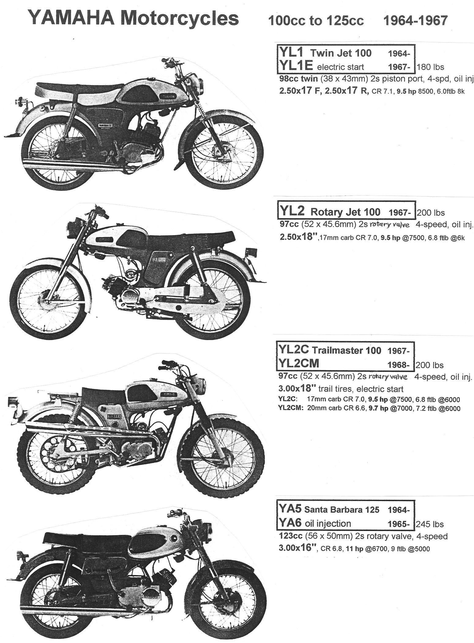 Yamaha Parts Myrons Mopeds