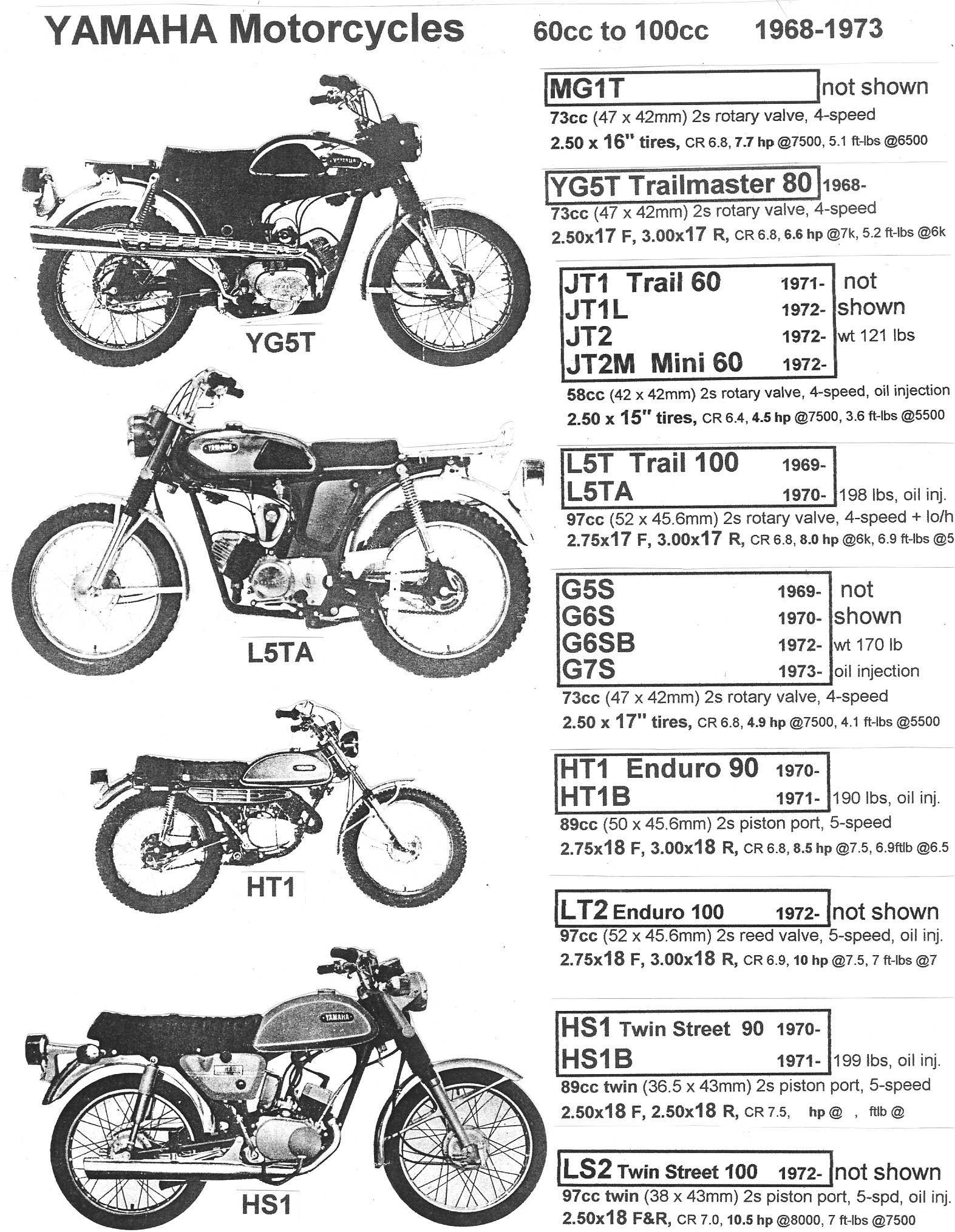 Yamaha Yj2 Riverside 60cc 2 Stroke Single W 4spd