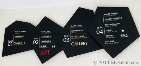 signage of Sabah Art Gallery