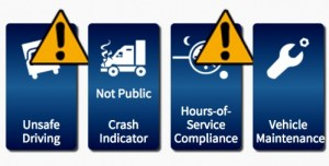 Understanding the FMCSA BASIC scores