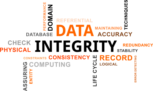 Image result for Data Integrity