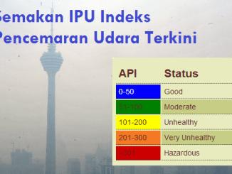 Semakan IPU Indeks Pencemaran Udara Terkini