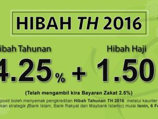 Jumlah Bonus Tabung Haji 2016 Kadar Hibah Tahunan