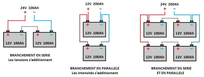 Guide De Montage Des Batteries En Srie Parallle