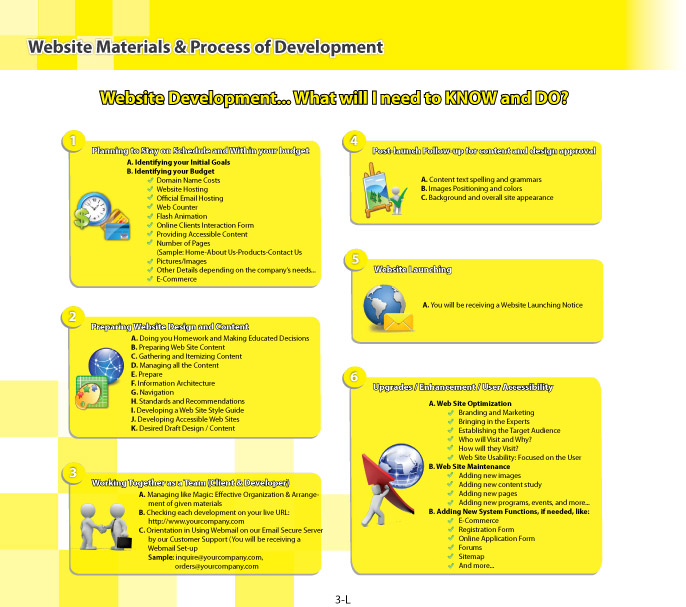 Website Materials