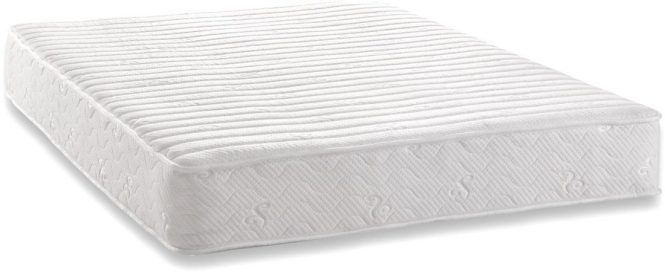 The Signature Sleep Contour Mattress Is A Double Sided 8 Spring Coil With Two Layers Top And Bottom Surface Of 0 5