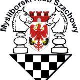 Otwarte Mistrzostwa w szachach szybkich