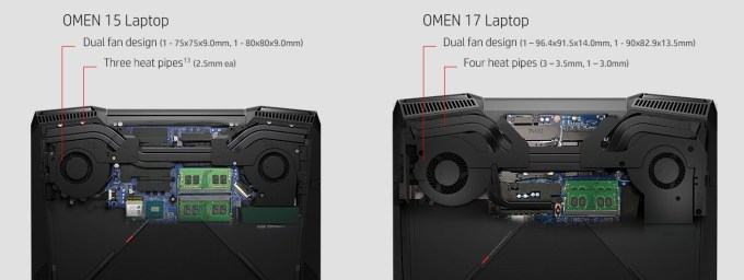 hp-omen-internals