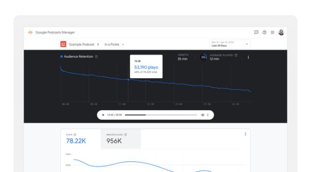 podcast statistics on Google Podcast Manager