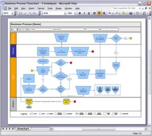 Visio Tip #10: How to Improve Text in your Diagrams