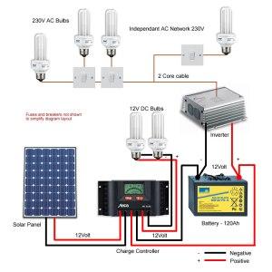 Solar lighting diagram