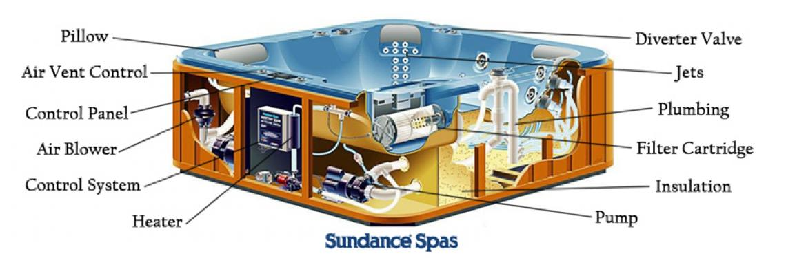 Find Parts For Your Spa   My Spa Parts Store