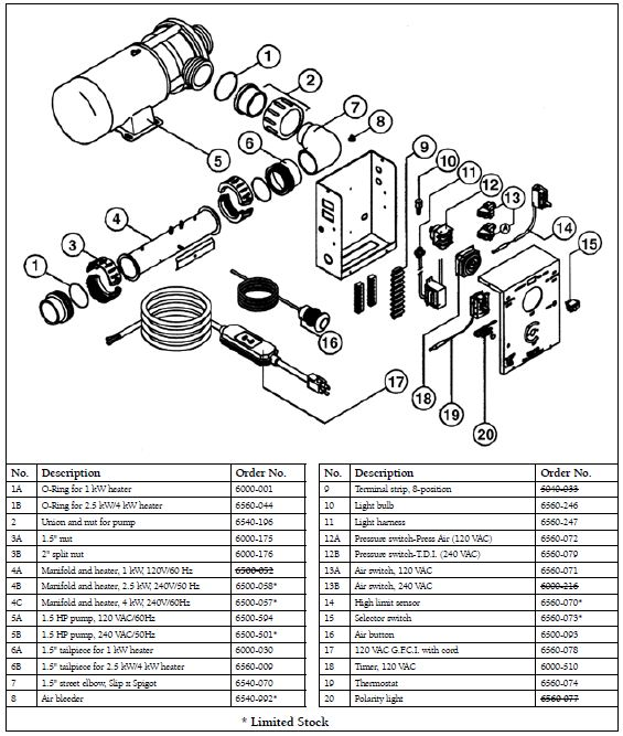 Balboa Spa Wiring Diagram