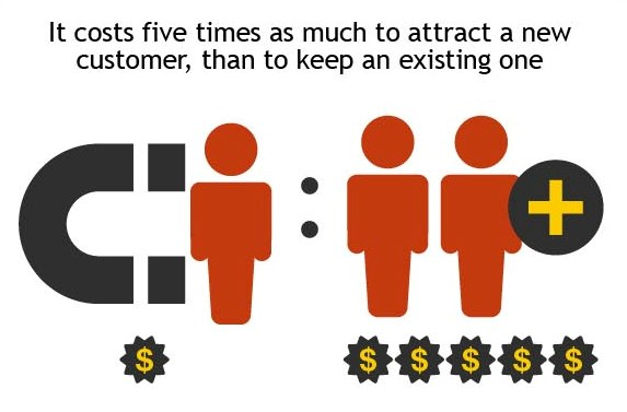 proven strategies to grow your startup, customer retention
