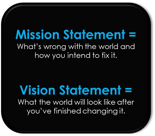 difference between vision and mission statement