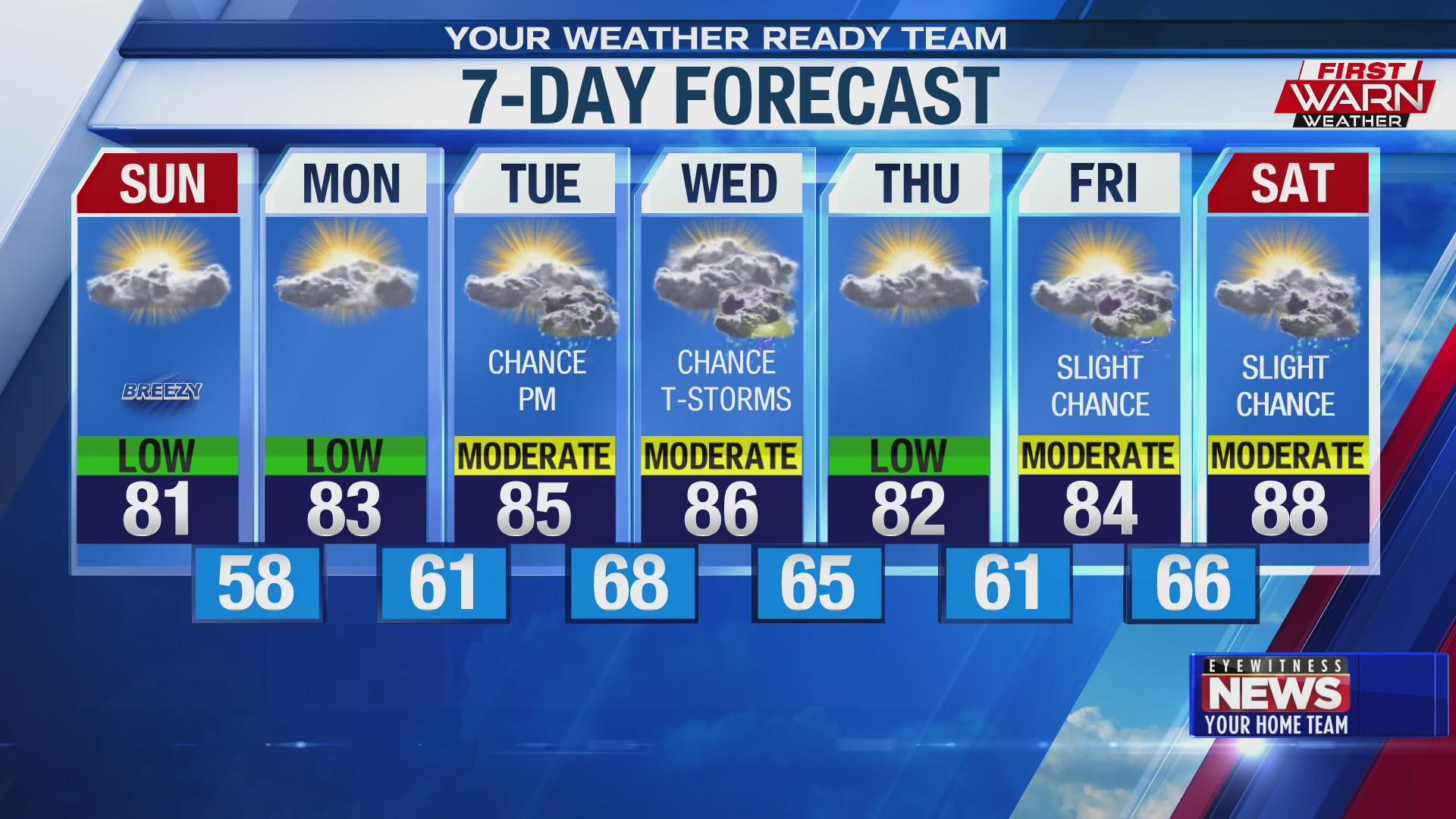 Weather Mystateline Wtvo Wqrf Eyewitness News Rockford